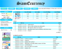 siamecurrency.com