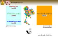 Thai-exam
